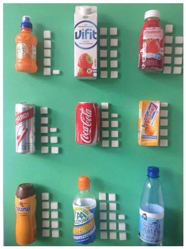 Hoeveel suiker zit er in 1 snoepje